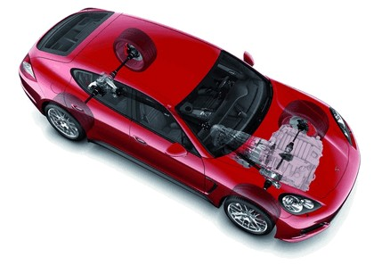 2011 Porsche Panamera ( 970 ) GTS 73