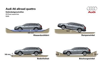 2006 Audi Allroad 4.2 quattro 30