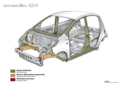 2012 Citroen C1 5-door 91