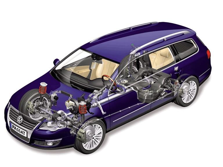 2006 Volkswagen Passat Variant V6 FSI 4MOTION 216200