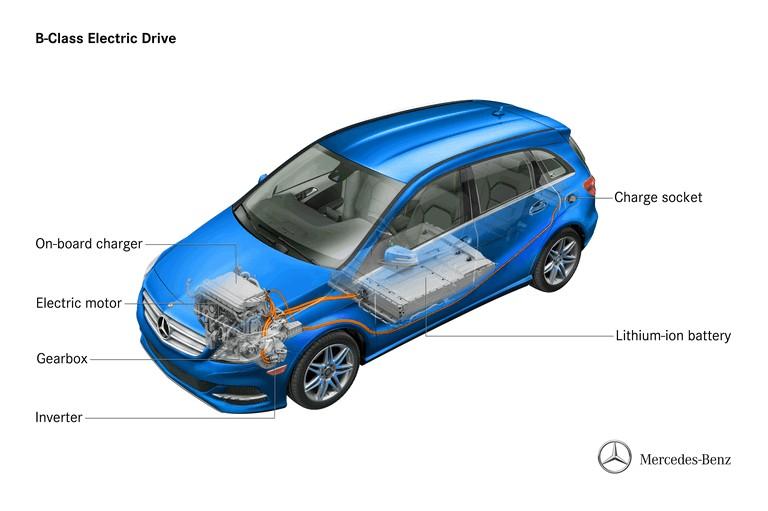 2013 Mercedes-Benz B-klasse ( W246 ) Electric Drive 379548