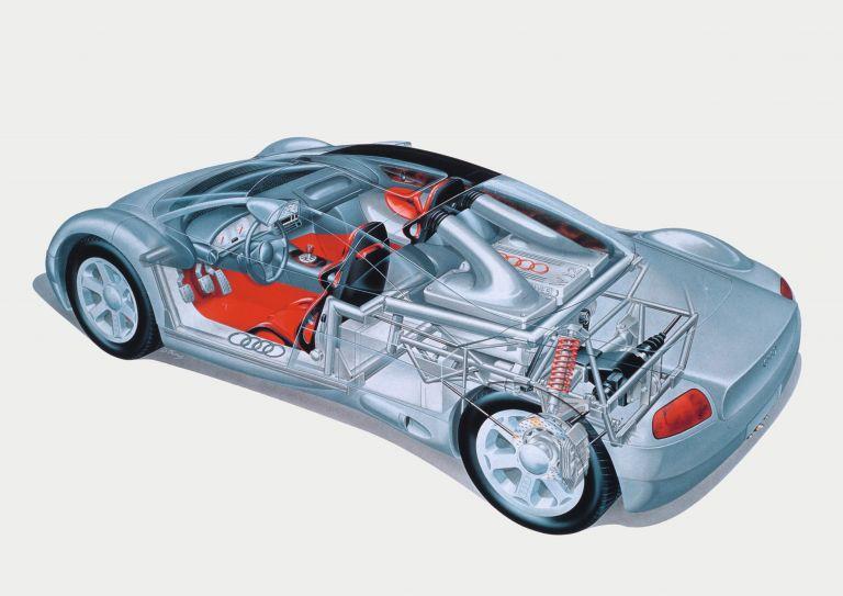 1991 Audi Avus Quattro Concept 526958