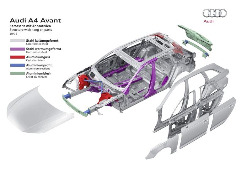 2015 Audi A4 3.0 TDI quattro avant 446138
