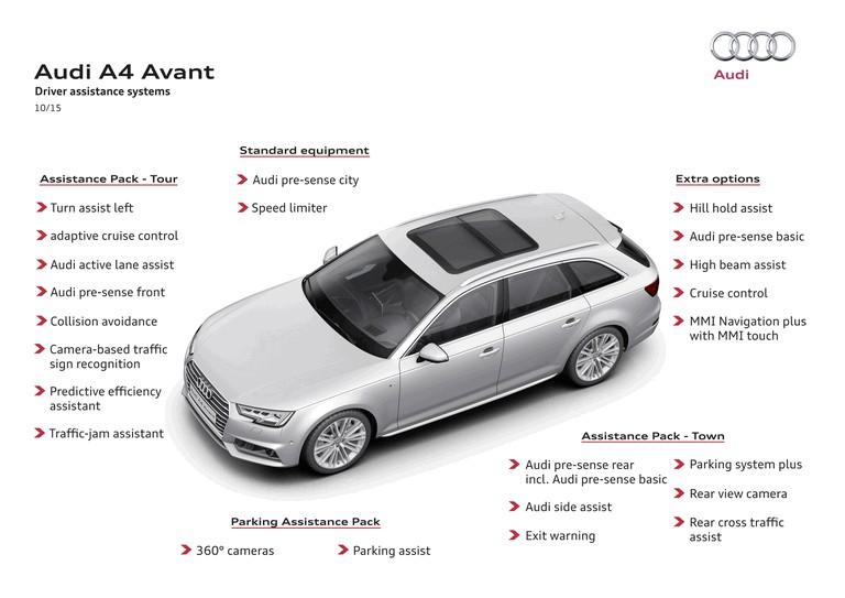 2015 Audi A4 3.0 TDI quattro avant 446144