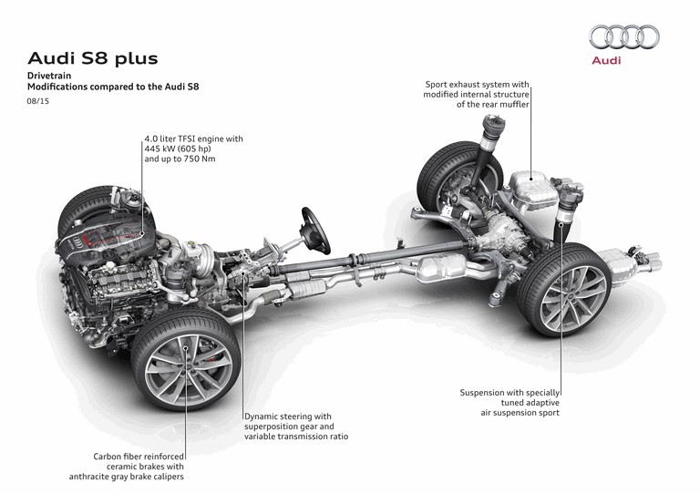 2015 Audi S8 plus 439896