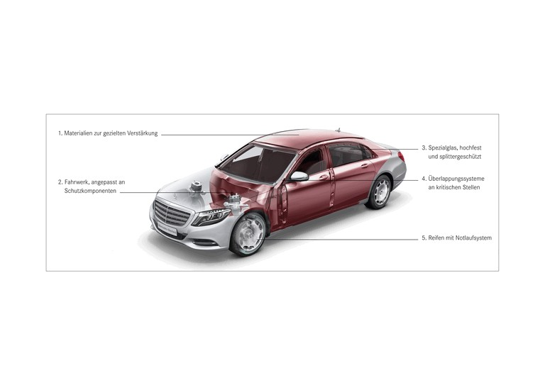 2016 Mercedes-Maybach S 600 Guard 444894