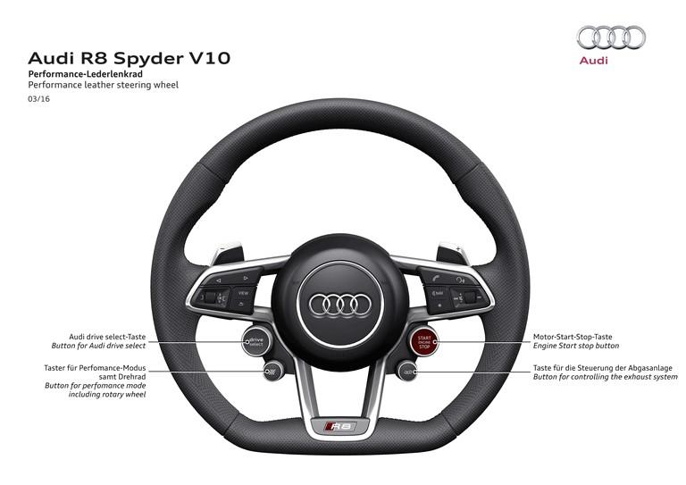 2016 Audi R8 V10 spyder 445742