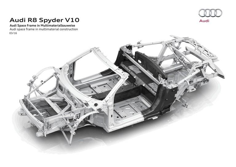 2016 Audi R8 V10 spyder 445744