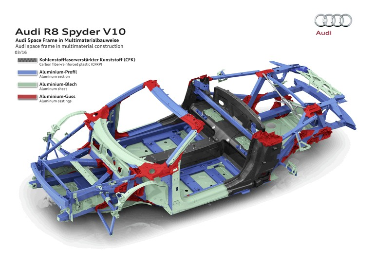 2016 Audi R8 V10 spyder 445745