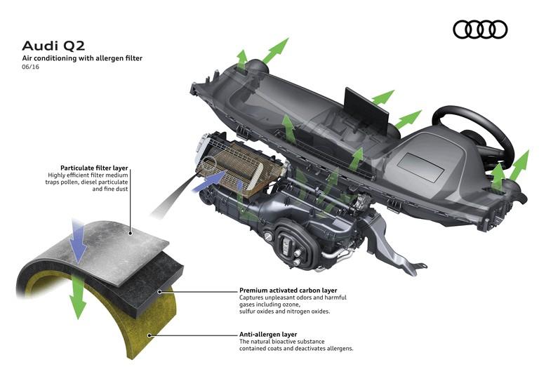 2016 Audi Q2 448356