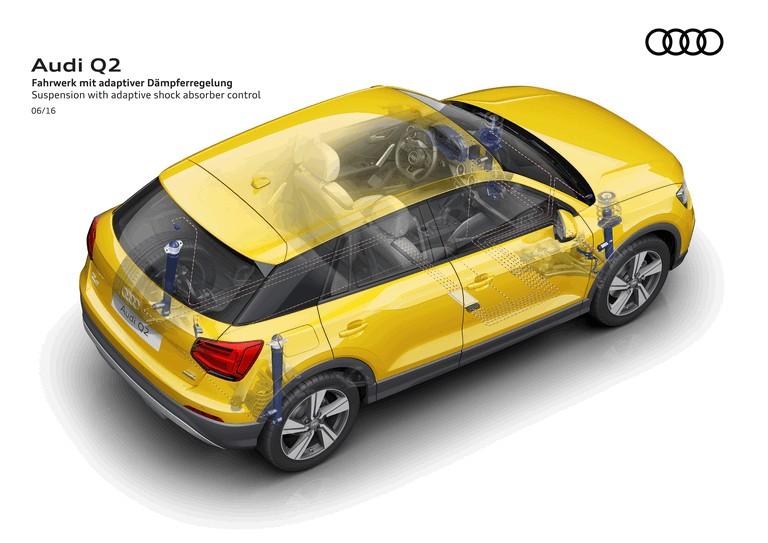 2016 Audi Q2 448366