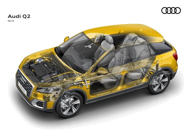 2016 Audi Q2 448370