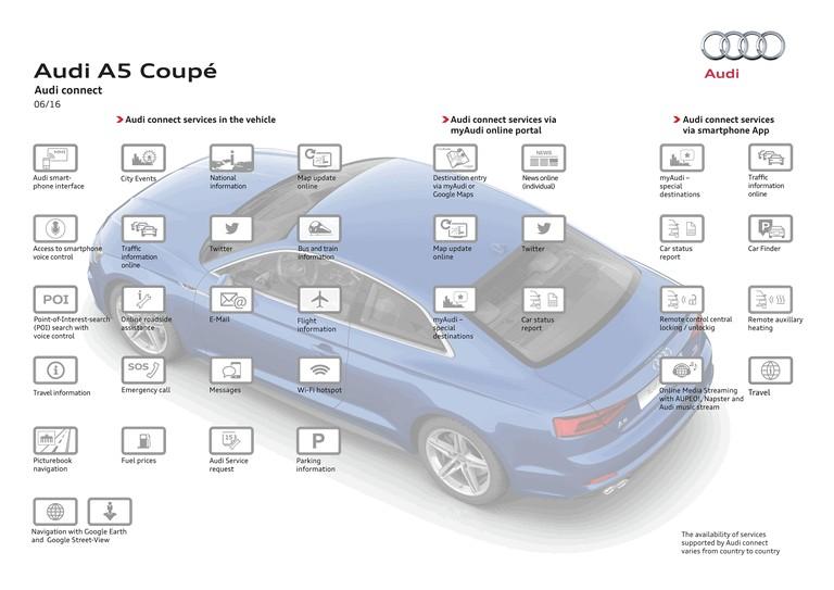 2017 Audi A5 coupé 453122