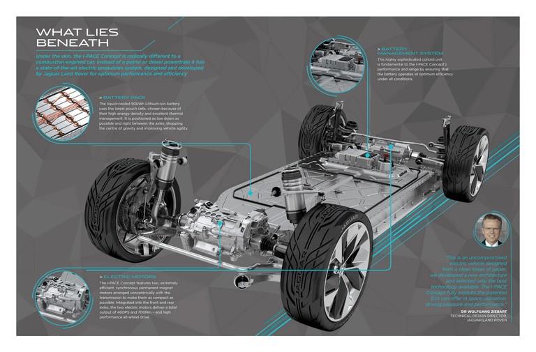 2016 Jaguar i-Pace concept 454128