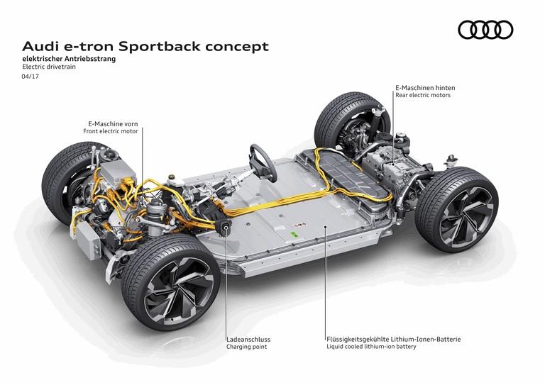 2017 Audi e-tron Sportback concept 461329