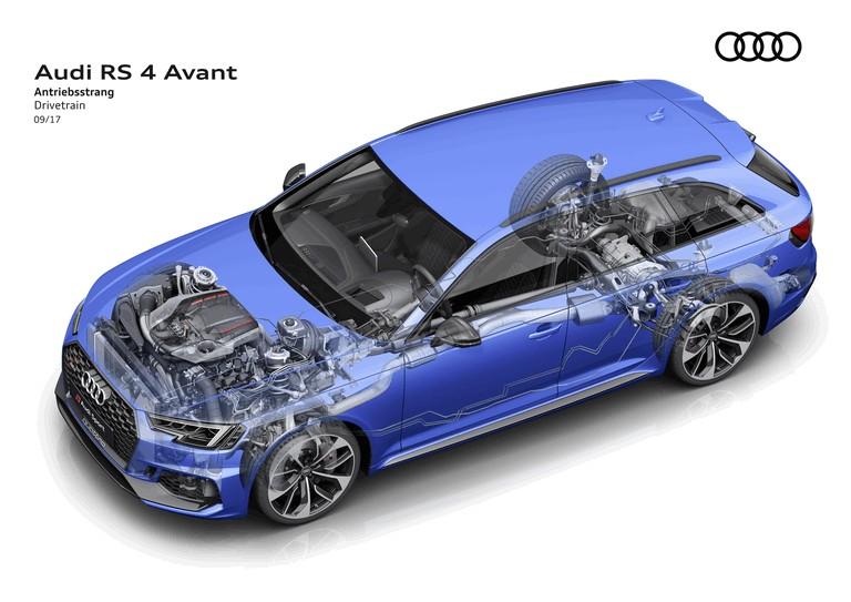 2017 Audi RS 4 Avant 466498