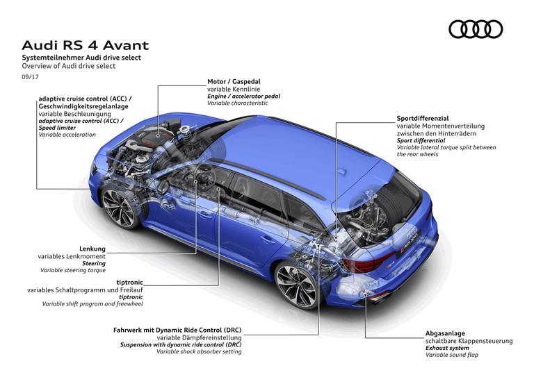 2017 Audi RS 4 Avant 466503