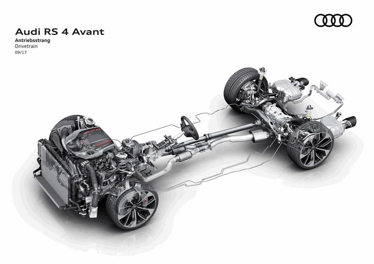 2017 Audi RS 4 Avant 466507