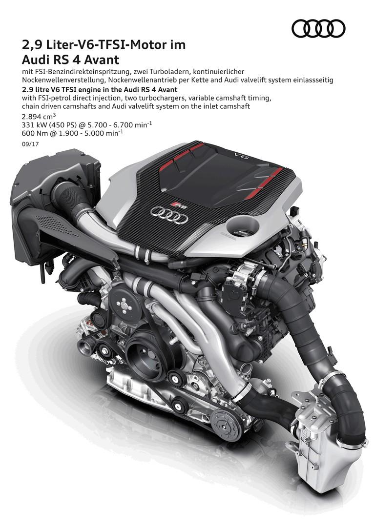 2017 Audi RS 4 Avant 466511