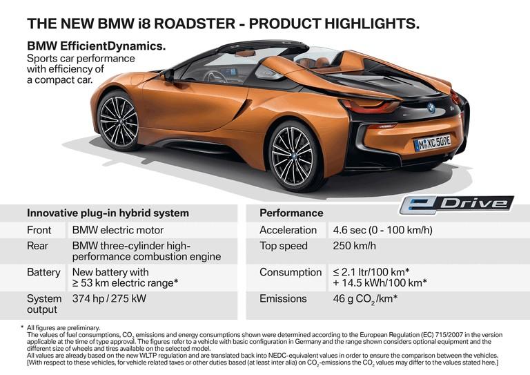 2018 BMW i8 roadster 488456