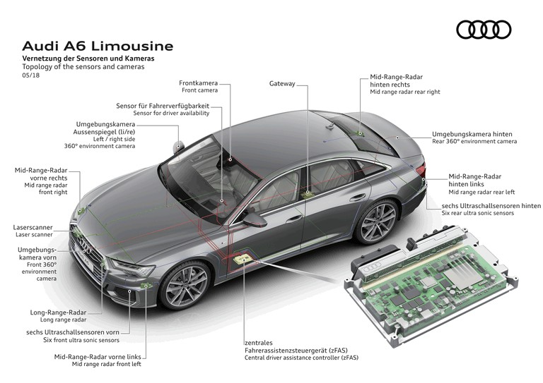 2018 Audi A6 Limousine 473744