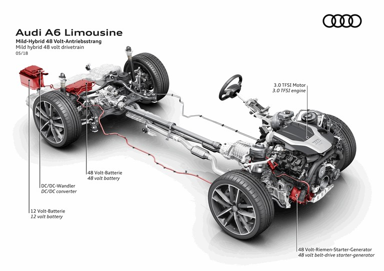 2018 Audi A6 Limousine 473747