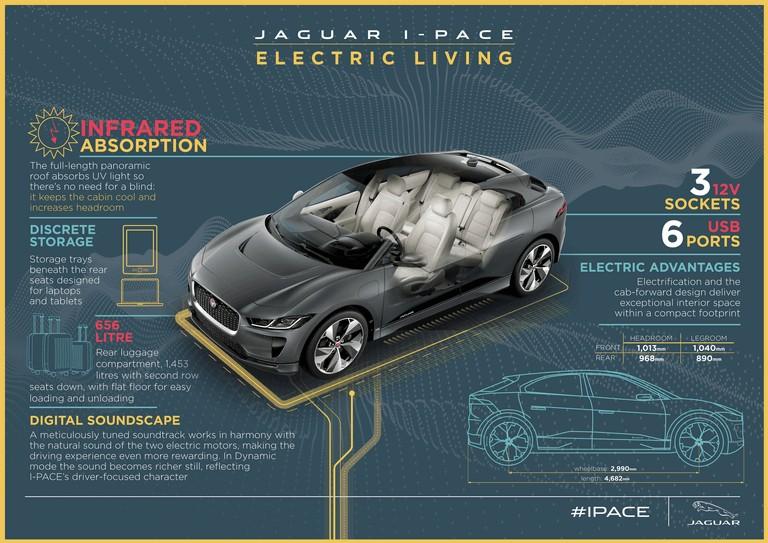 2018 Jaguar i-Pace 475984