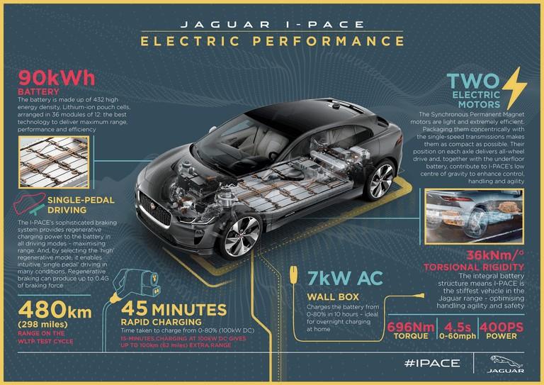 2018 Jaguar i-Pace 475985