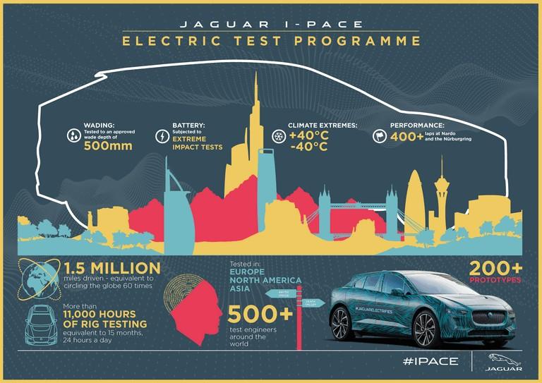 2018 Jaguar i-Pace 475986