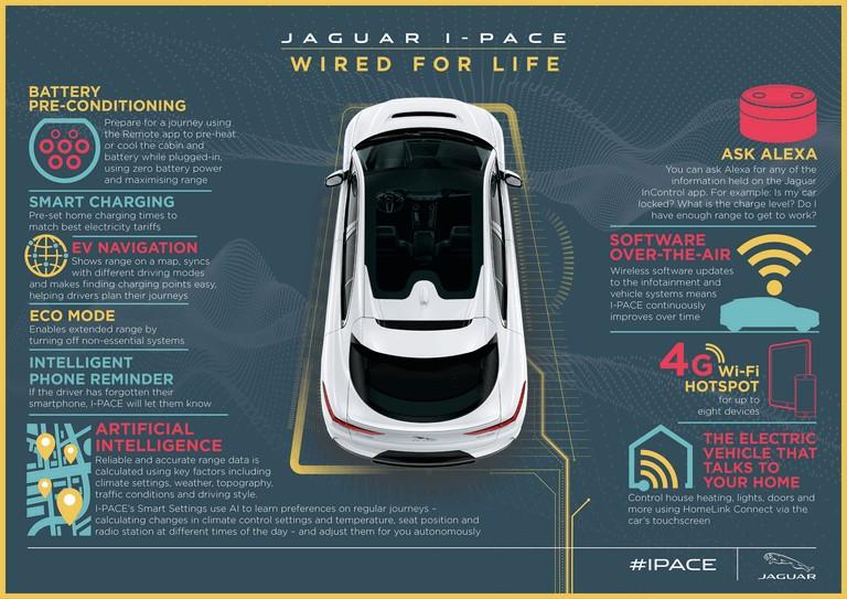 2018 Jaguar i-Pace 475987