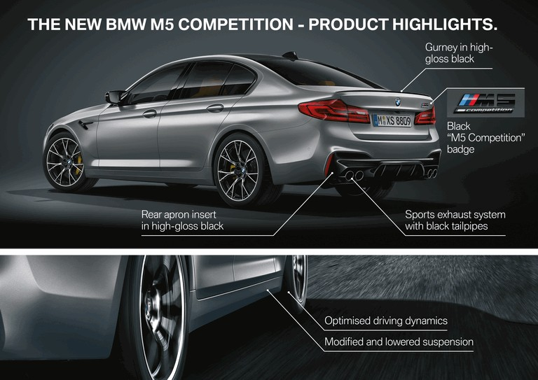 2018 BMW M5 Competition 480040