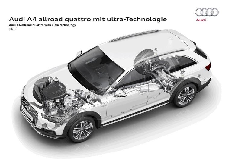 2018 Audi A4 allroad quattro 2.0 TFSI quattro 480468