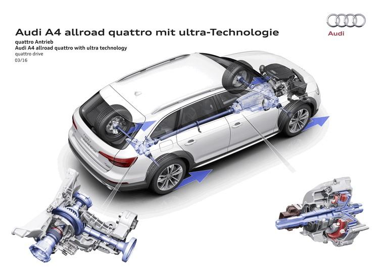 2018 Audi A4 allroad quattro 2.0 TFSI quattro 480471