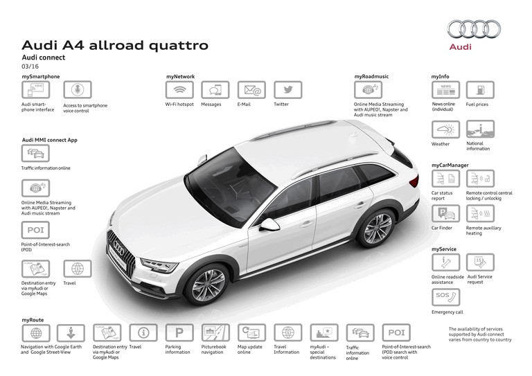 2018 Audi A4 Allroad Quattro 20 Tfsi Quattro Free High Resolution