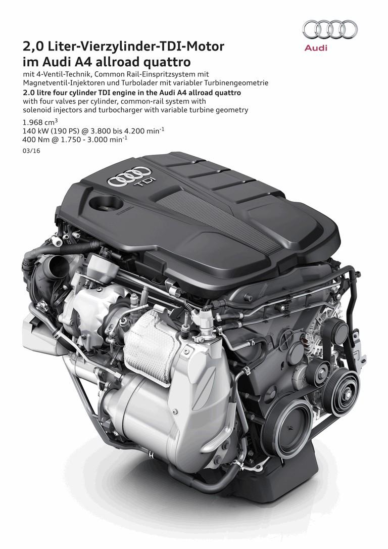 2018 Audi A4 allroad quattro 2.0 TFSI quattro 480477