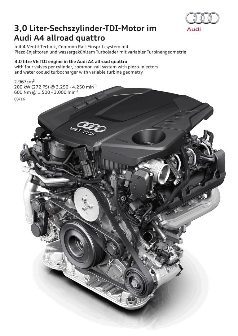 2018 Audi A4 allroad quattro 2.0 TFSI quattro 480483