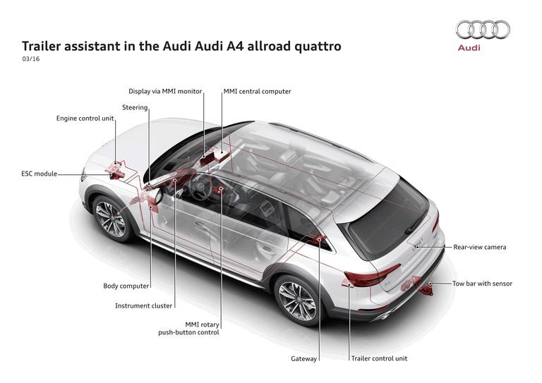 2018 Audi A4 allroad quattro 2.0 TFSI quattro 480485