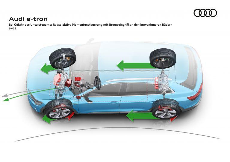 2019 Audi e-Tron 525248