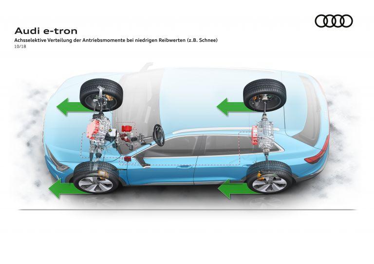 2019 Audi e-Tron 525249