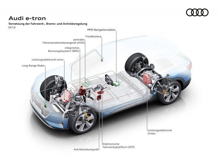 2019 Audi e-Tron 525267
