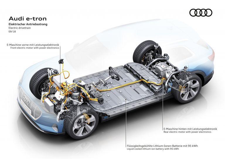 2019 Audi e-Tron 525268