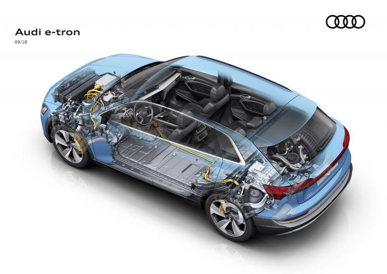 2019 Audi e-Tron 525274