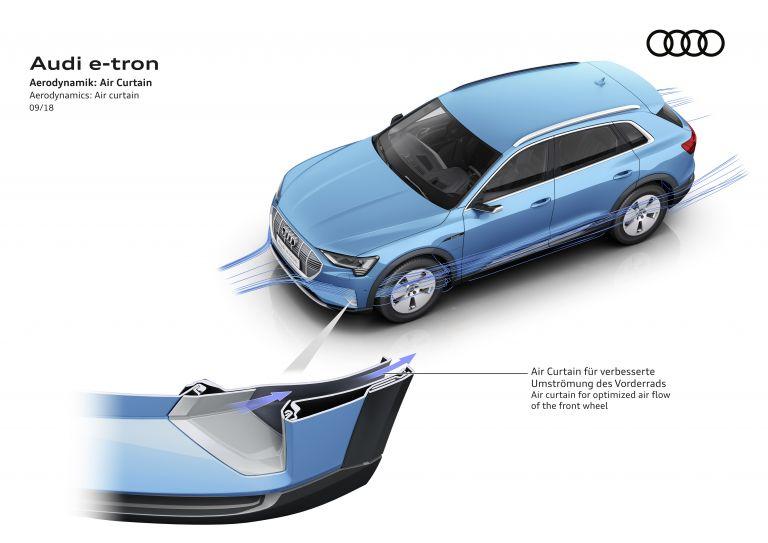 2019 Audi e-Tron 525280