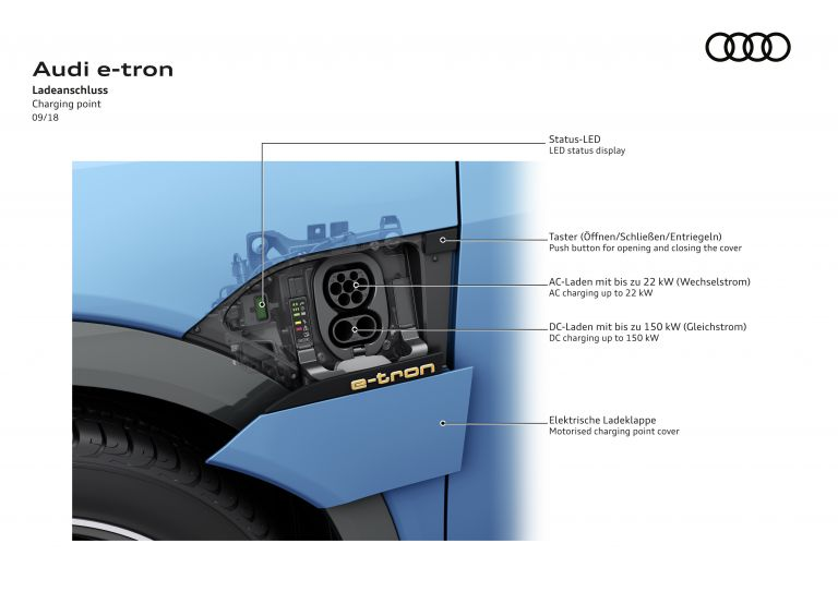 2019 Audi e-Tron 525281