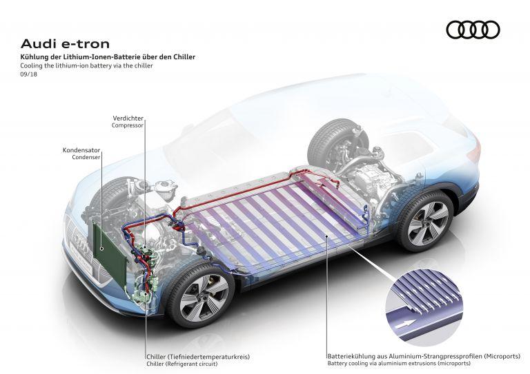 2019 Audi e-Tron 525285