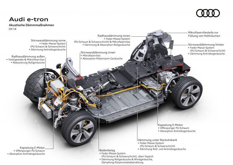 2019 Audi e-Tron 525288