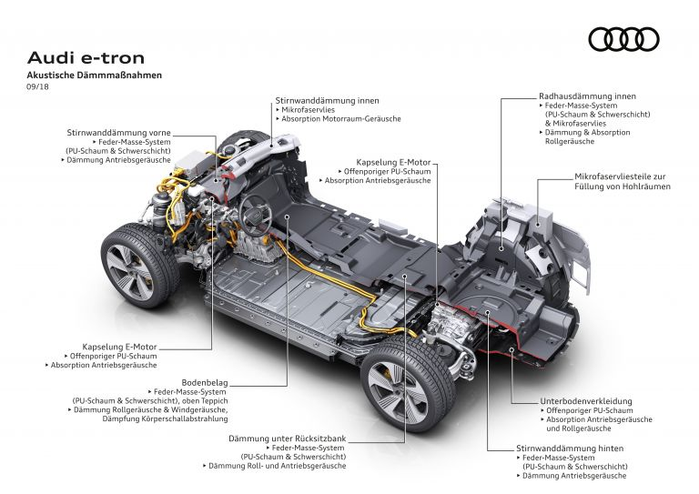 2019 Audi e-Tron 525290