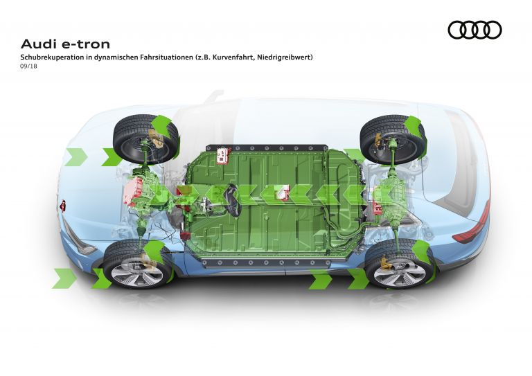 2019 Audi e-Tron 525292