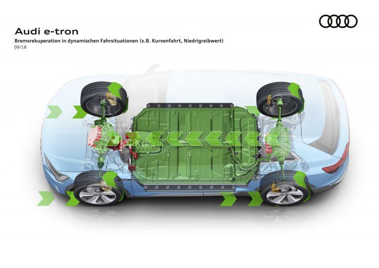 2019 Audi e-Tron 525293