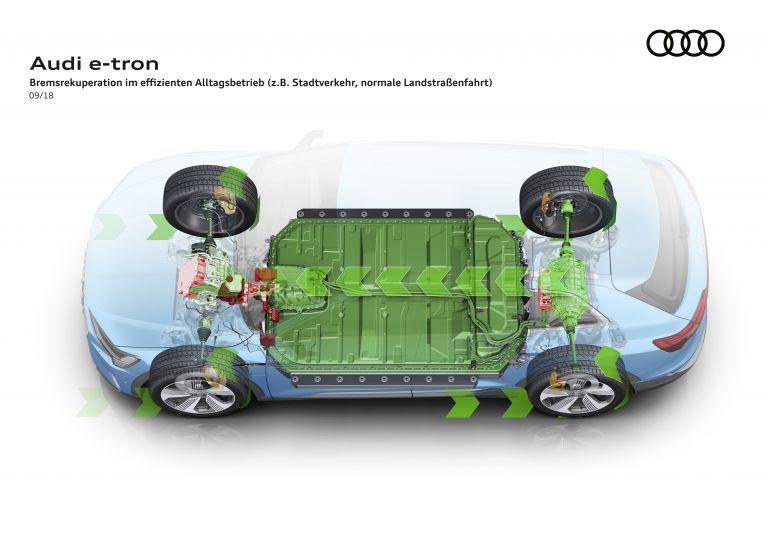 2019 Audi e-Tron 525295